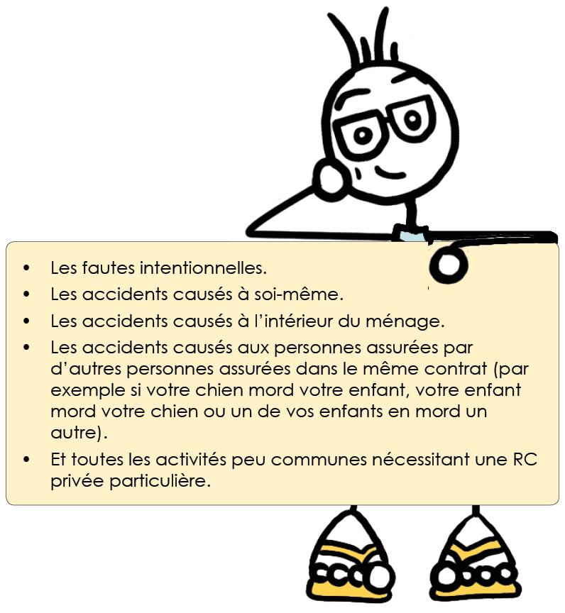 Liste non exhaustive des dommages non couverts par l'assurance responsabilité civile privée (RC) tel que : La faute intentionnelle, les accidents causées à soit même, les accidents causés à l'intérieur d'un même ménage etc...